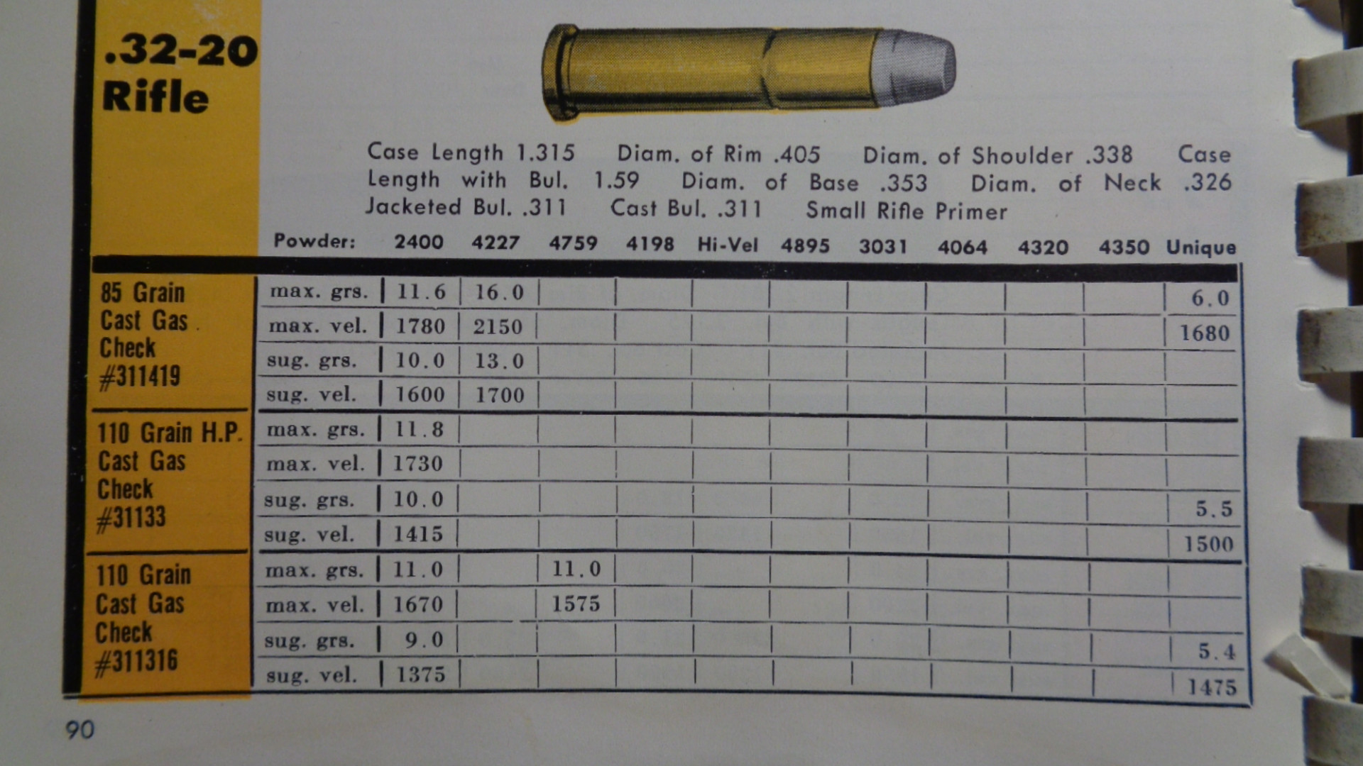 Ammunition specifications for Model 53 | Winchester Shooting